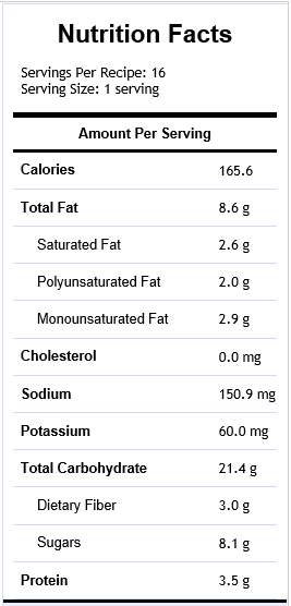 New Nutritional Content (Serving Size = 1/4 cup)