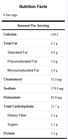 PB2 muffins label